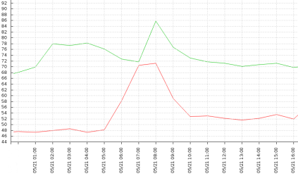 2019-05-21-graph_h.png.5fddb44bccf4f1a95bebbad5e14c945d.png