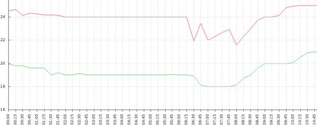 2019-05-21-graph_t.png.4df229a2d1c42b02d87c99bf82b3dc07.png